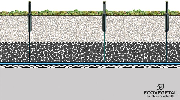 ecovegetal la solution pour une irrigation raisonn e des toitures. Black Bedroom Furniture Sets. Home Design Ideas