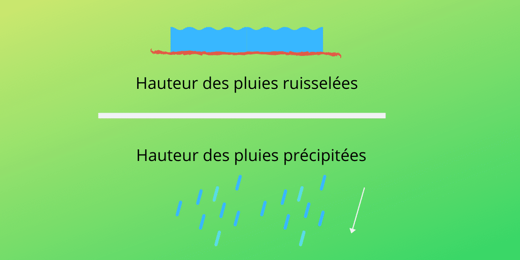 Coefficient de ruissellement schéma définition
