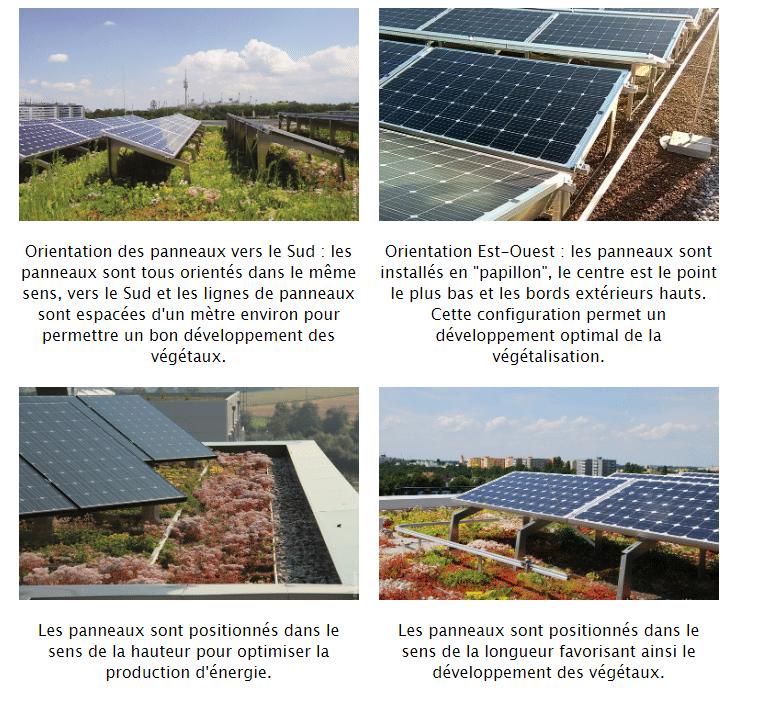 Rendement de vos panneaux photovoltaïques